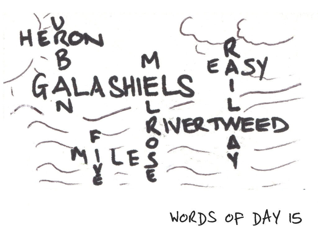 A cartoon word cloud of Southern Upland Way words and wavy lines